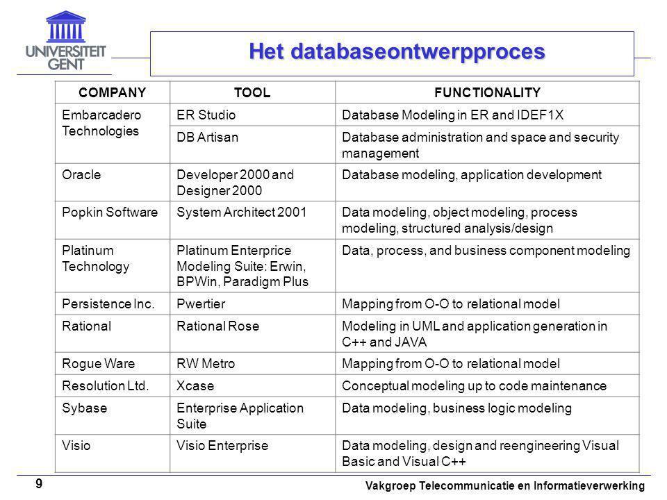 Vakgroep Telecommunicatie en Informatieverwerking 10 Overzicht Het databaseontwerpproces Het (uitgebreid) 'entity-relationship' model Het ontwerp van een (E)ER-diagram
