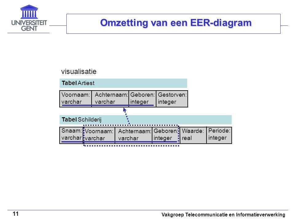 Vakgroep Telecommunicatie en Informatieverwerking 11 Omzetting van een EER-diagram Tabel Artiest Voornaam: varchar Achternaam: varchar Geboren: intege