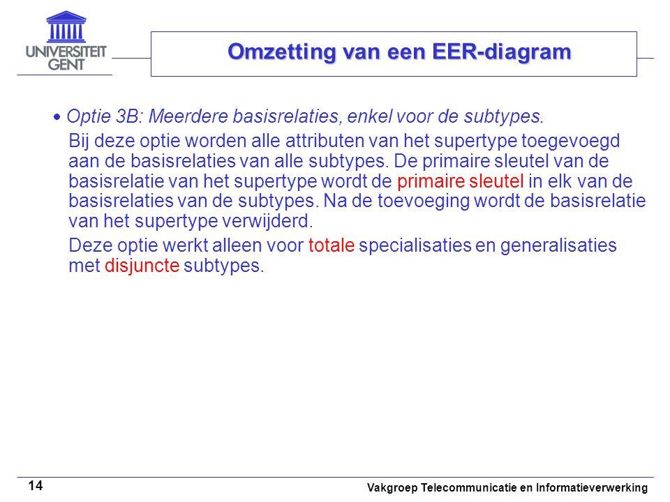 Vakgroep Telecommunicatie en Informatieverwerking 14 Omzetting van een EER-diagram  Optie 3B: Meerdere basisrelaties, enkel voor de subtypes. Bij dez