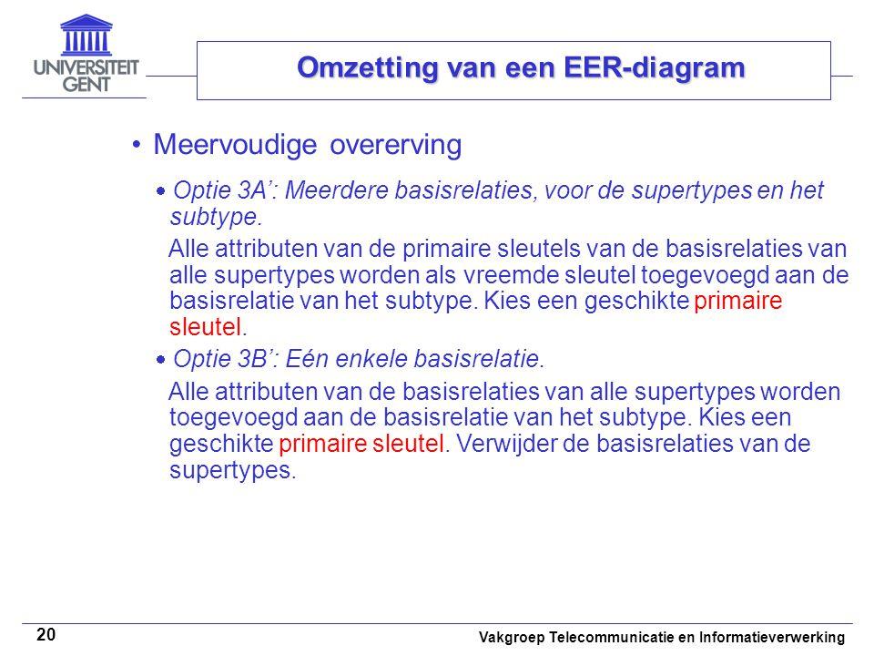 Vakgroep Telecommunicatie en Informatieverwerking 20 Omzetting van een EER-diagram Meervoudige overerving  Optie 3A': Meerdere basisrelaties, voor de