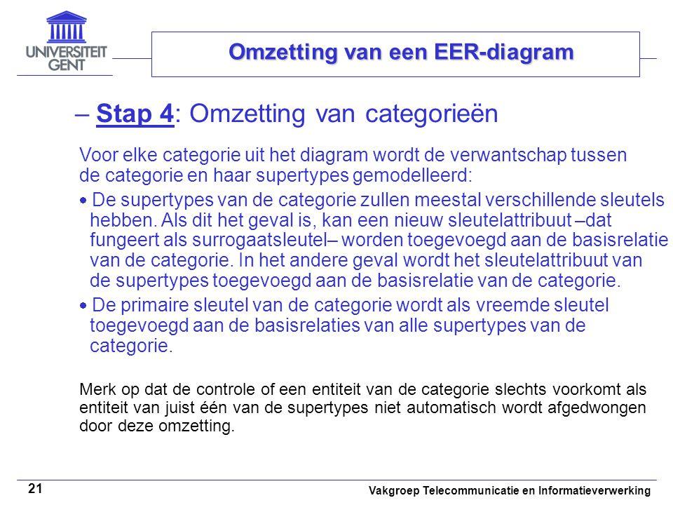 Vakgroep Telecommunicatie en Informatieverwerking 21 Omzetting van een EER-diagram –Stap 4: Omzetting van categorieën Voor elke categorie uit het diag