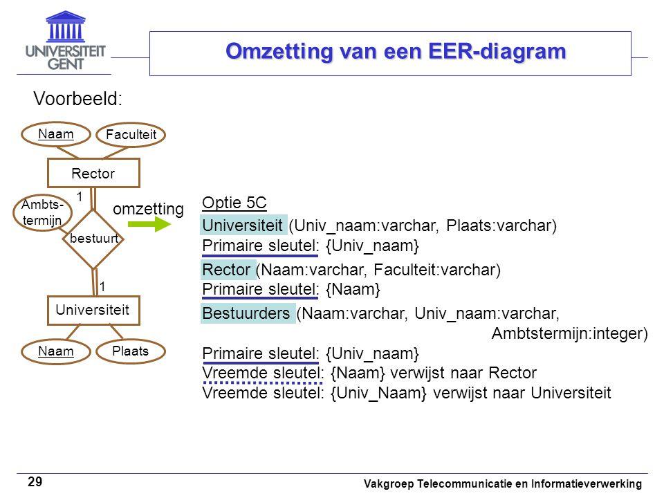 Vakgroep Telecommunicatie en Informatieverwerking 29 Omzetting van een EER-diagram Voorbeeld: Rector Universiteit bestuurt 1 1 NaamFaculteitNaam Ambts