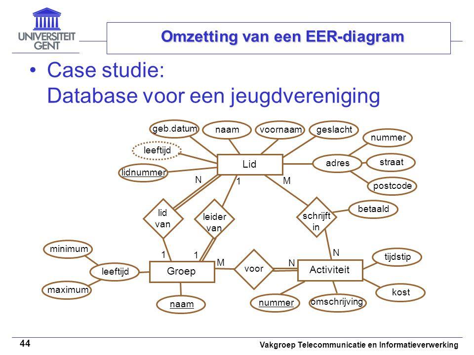 Vakgroep Telecommunicatie en Informatieverwerking 44 Omzetting van een EER-diagram Case studie: Database voor een jeugdvereniging lid van N Lid Groep