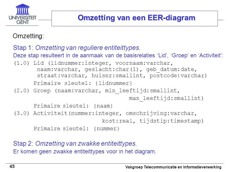 Vakgroep Telecommunicatie en Informatieverwerking 45 Omzetting van een EER-diagram Omzetting: Stap 1: Omzetting van reguliere entiteittypes. Deze stap