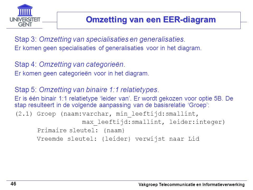 Vakgroep Telecommunicatie en Informatieverwerking 46 Omzetting van een EER-diagram Stap 3: Omzetting van specialisaties en generalisaties. Er komen ge