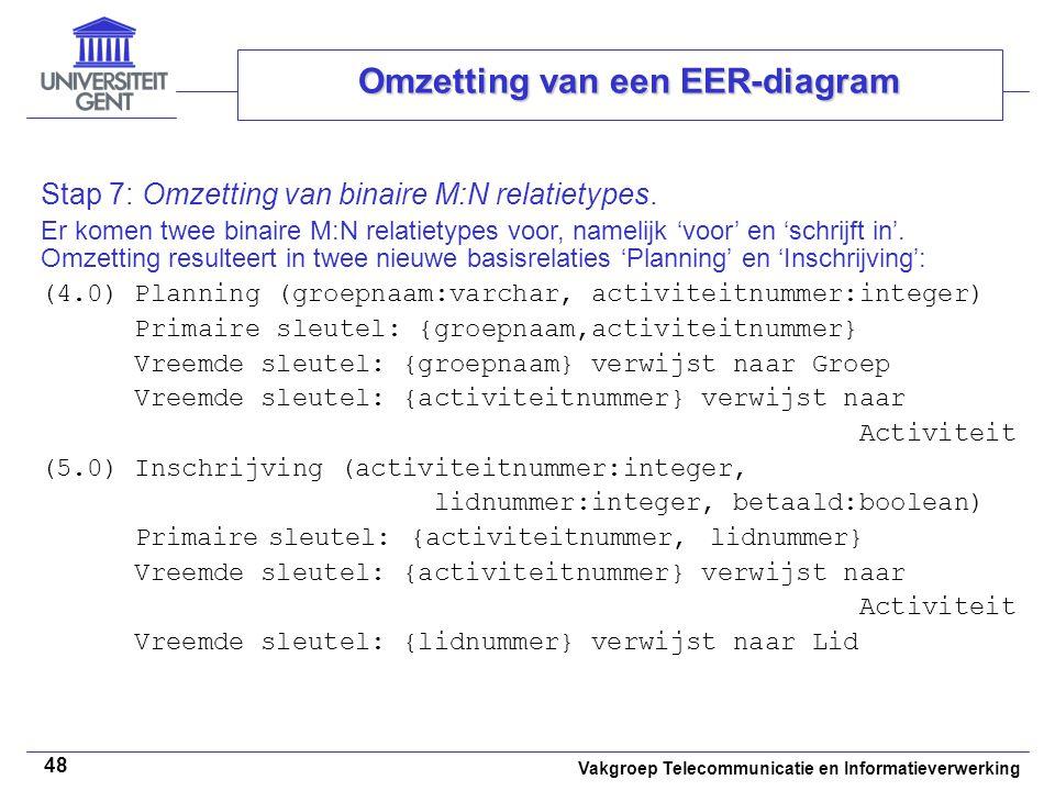 Vakgroep Telecommunicatie en Informatieverwerking 48 Omzetting van een EER-diagram Stap 7: Omzetting van binaire M:N relatietypes. Er komen twee binai