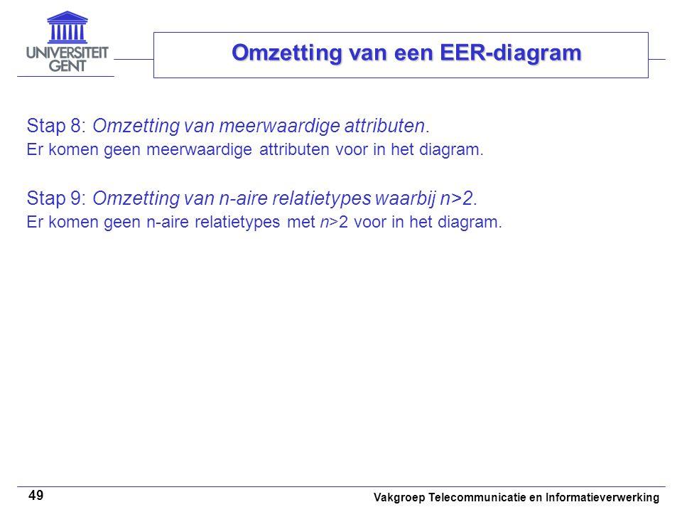 Vakgroep Telecommunicatie en Informatieverwerking 49 Omzetting van een EER-diagram Stap 8: Omzetting van meerwaardige attributen. Er komen geen meerwa