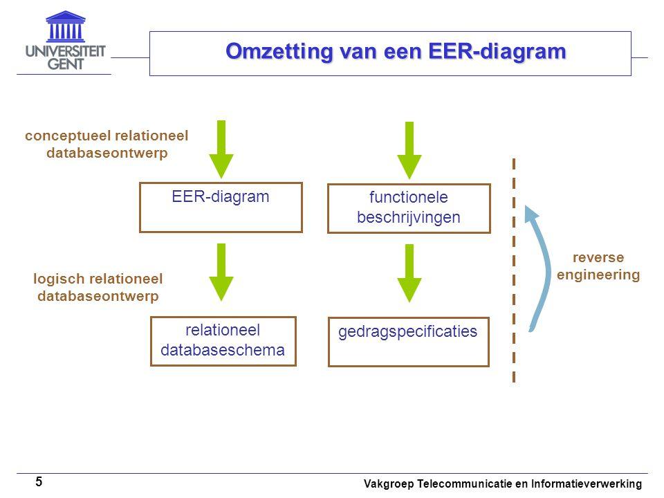 Vakgroep Telecommunicatie en Informatieverwerking 16 Omzetting van een EER-diagram  Optie 3C: Eén enkele basisrelatie met één typeattribuut.