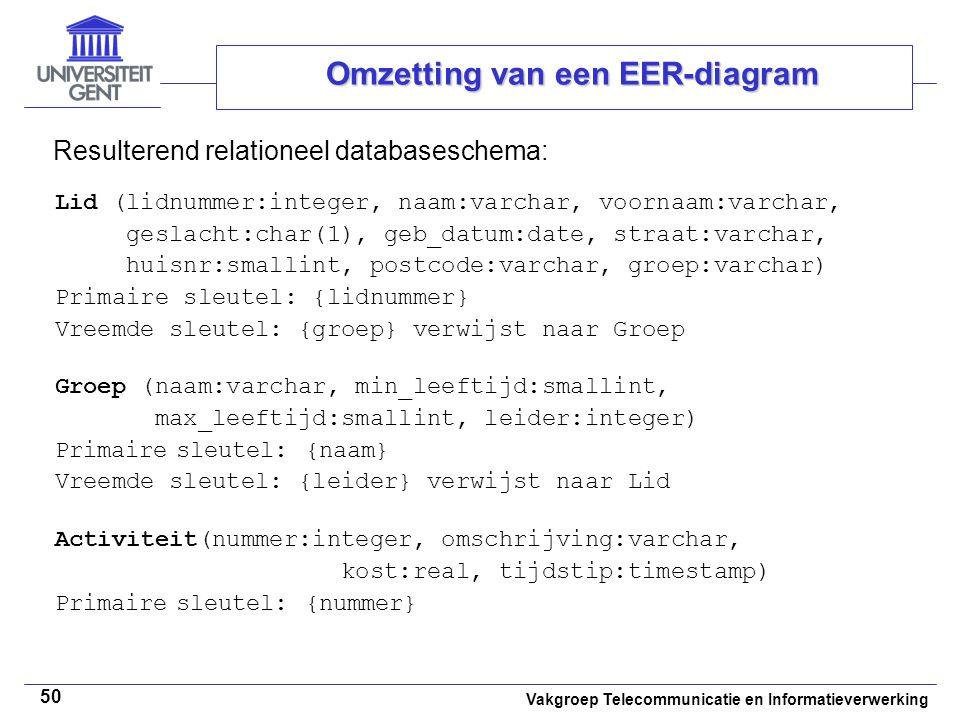 Vakgroep Telecommunicatie en Informatieverwerking 50 Omzetting van een EER-diagram Resulterend relationeel databaseschema: Lid (lidnummer:integer, naa