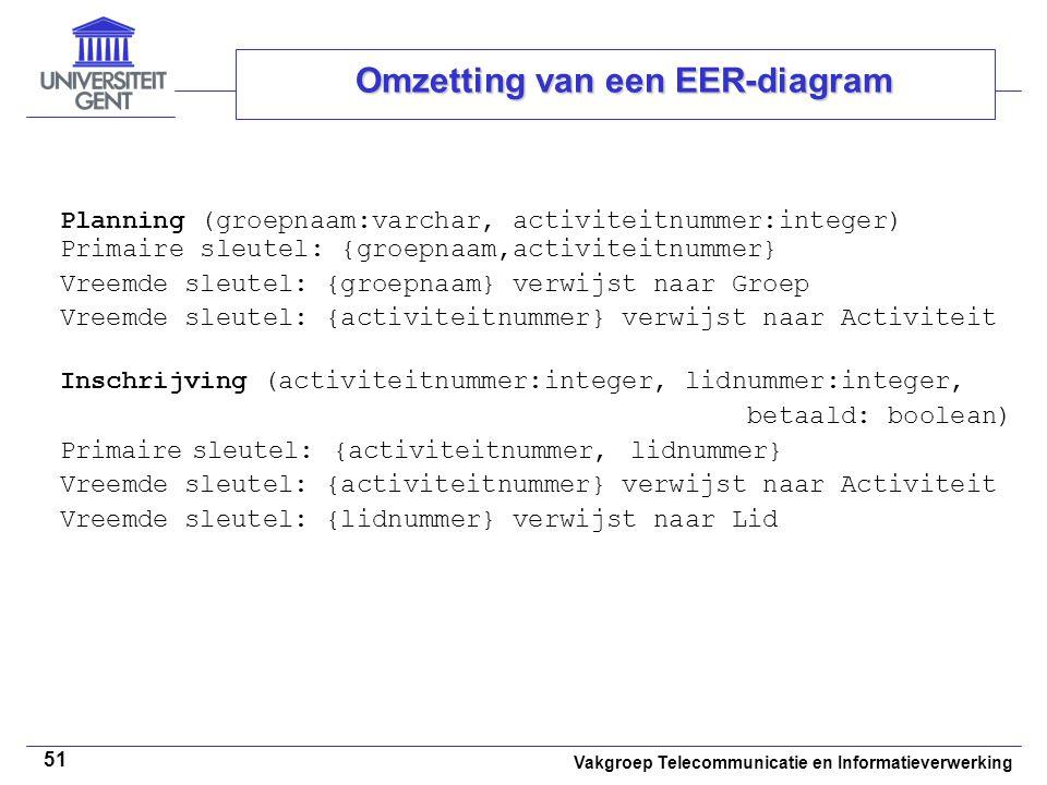 Vakgroep Telecommunicatie en Informatieverwerking 51 Omzetting van een EER-diagram Planning (groepnaam:varchar, activiteitnummer:integer) Primaire sle
