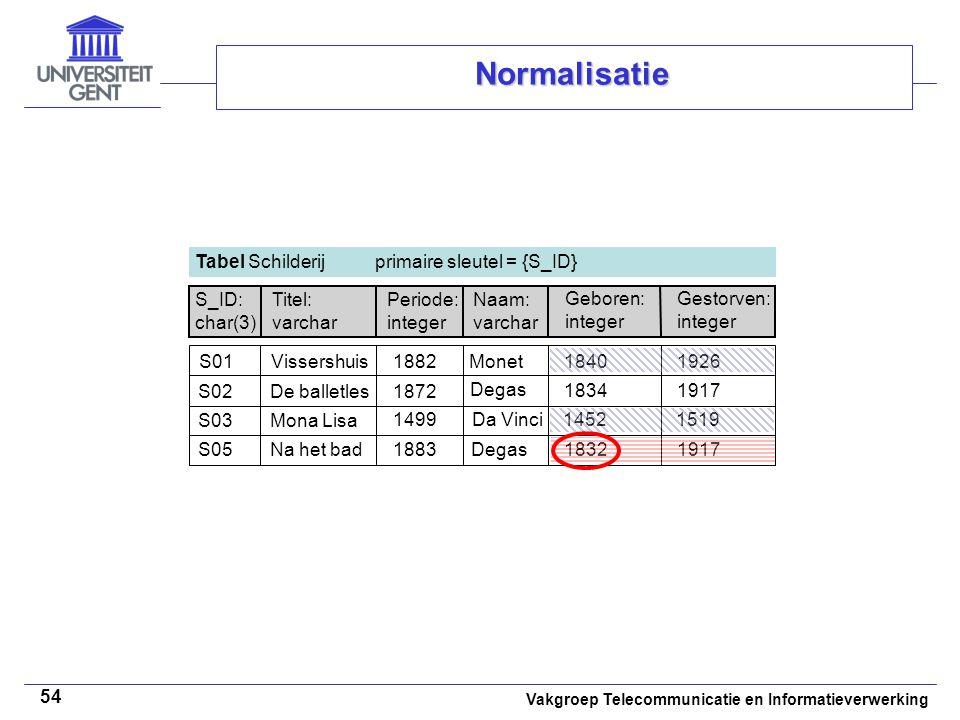 Vakgroep Telecommunicatie en Informatieverwerking 54 Normalisatie Tabel Schilderij primaire sleutel = {S_ID} S_ID: char(3) Titel: varchar Naam: varcha