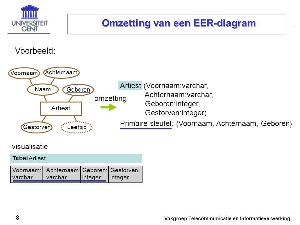 Vakgroep Telecommunicatie en Informatieverwerking 8 Omzetting van een EER-diagram Voorbeeld: Artiest Naam Voornaam Achternaam Geboren GestorvenLeeftij