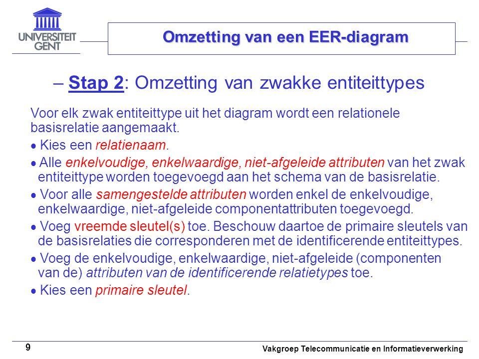 Vakgroep Telecommunicatie en Informatieverwerking 9 Omzetting van een EER-diagram –Stap 2: Omzetting van zwakke entiteittypes Voor elk zwak entiteitty