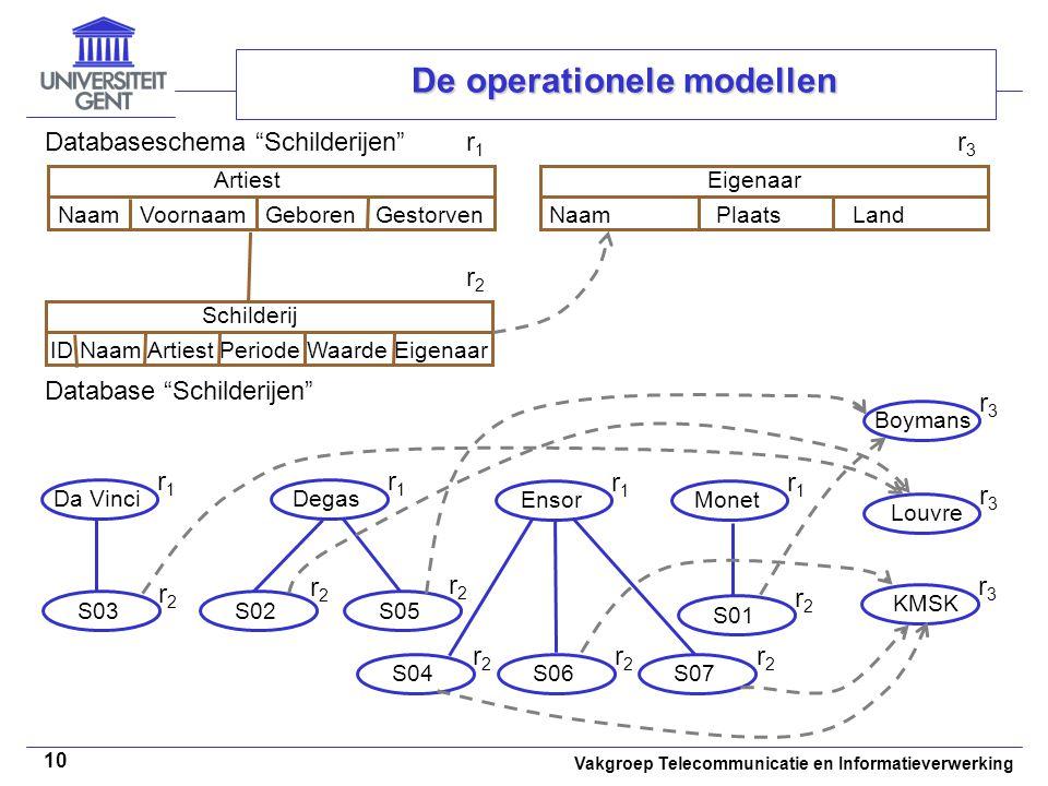 """Vakgroep Telecommunicatie en Informatieverwerking 10 De operationele modellen Databaseschema """"Schilderijen"""" ID Naam Artiest Periode Waarde Eigenaar Sc"""