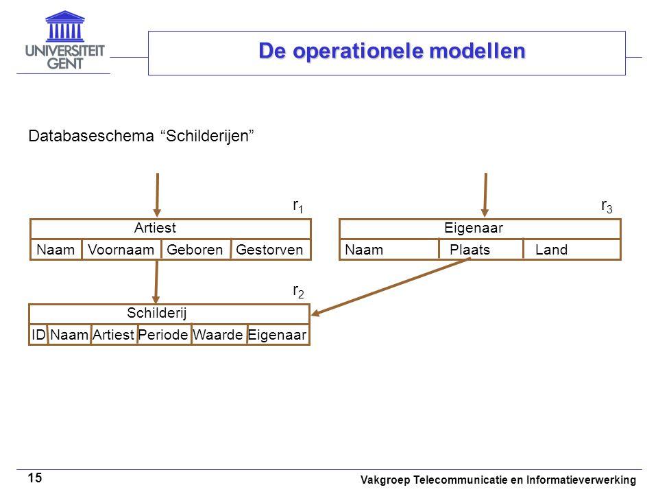 """Vakgroep Telecommunicatie en Informatieverwerking 15 De operationele modellen Databaseschema """"Schilderijen"""" ID Naam Artiest Periode Waarde Eigenaar Sc"""