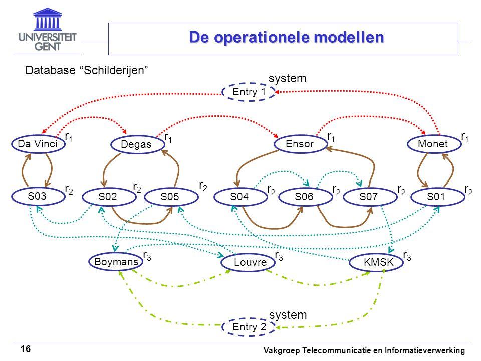 """Vakgroep Telecommunicatie en Informatieverwerking 16 De operationele modellen Database """"Schilderijen"""" Da Vinci r1r1 S03 r2r2 Boymans r3r3 Louvre r3r3"""
