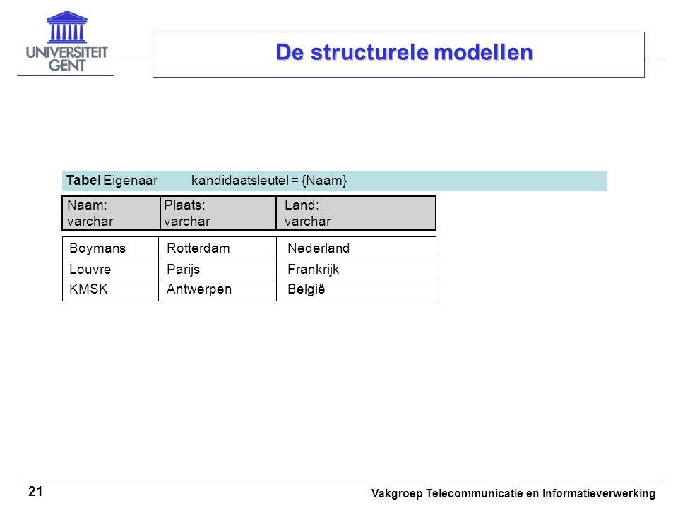 Vakgroep Telecommunicatie en Informatieverwerking 21 De structurele modellen Tabel Eigenaar kandidaatsleutel = {Naam} Naam: varchar Plaats: varchar La
