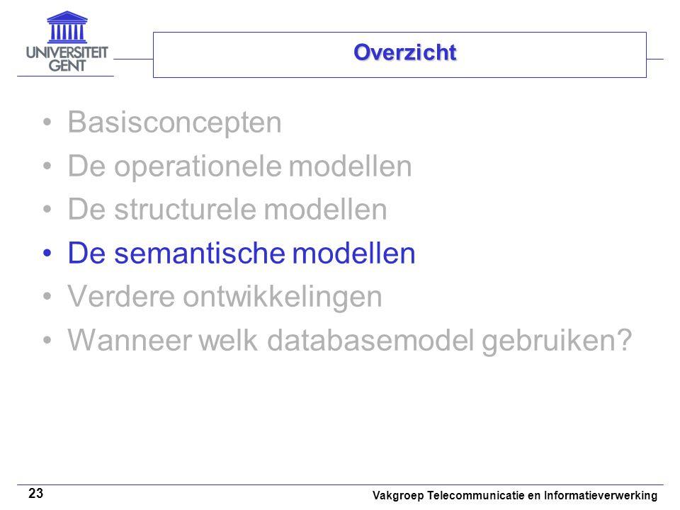 Vakgroep Telecommunicatie en Informatieverwerking 23 Overzicht Basisconcepten De operationele modellen De structurele modellen De semantische modellen