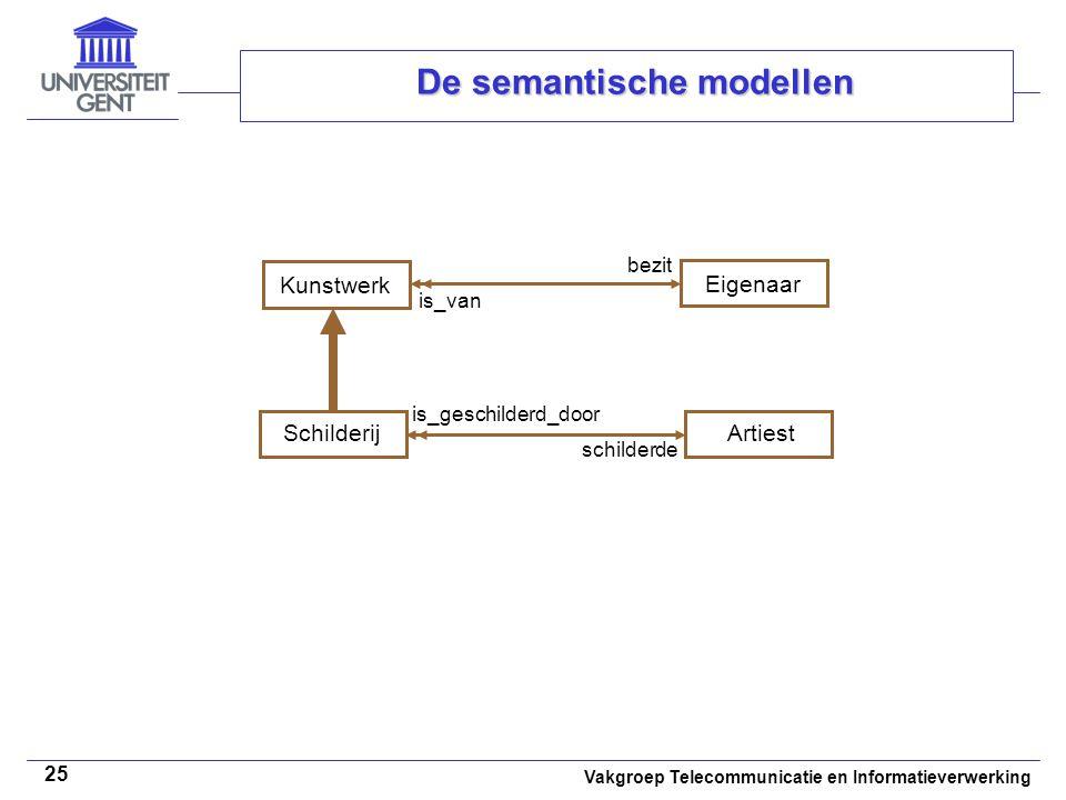 Vakgroep Telecommunicatie en Informatieverwerking 25 De semantische modellen Artiest Kunstwerk Schilderij is_geschilderd_door Eigenaar schilderde is_v