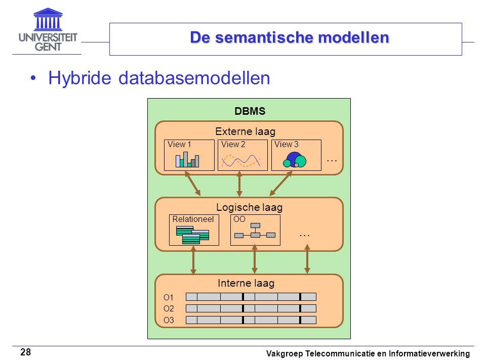 Vakgroep Telecommunicatie en Informatieverwerking 28 De semantische modellen Hybride databasemodellen DBMS … Externe laag Interne laag View 1View 2Vie