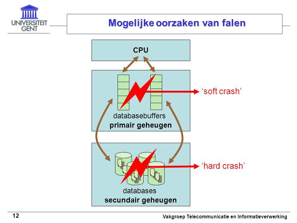 Vakgroep Telecommunicatie en Informatieverwerking 12 Mogelijke oorzaken van falen CPU primair geheugen secundair geheugen databasebuffers databases 'hard crash' 'soft crash'  