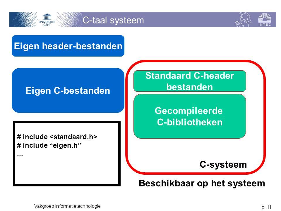 p. 11 Vakgroep Informatietechnologie C-taal systeem Standaard C-header bestanden Gecompileerde C-bibliotheken Eigen C-bestanden Eigen header-bestanden