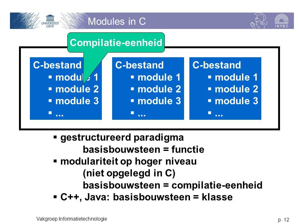 p. 12 Vakgroep Informatietechnologie Modules in C C-bestand  module 1  module 2  module 3 ...