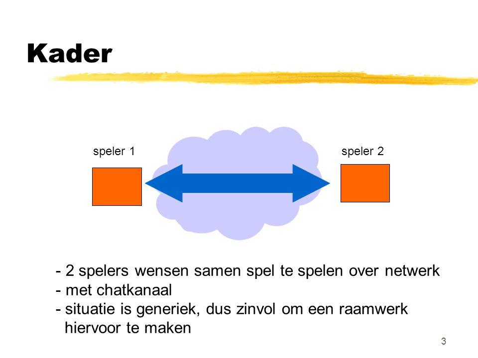 3 Kader speler 1speler 2 - 2 spelers wensen samen spel te spelen over netwerk - met chatkanaal - situatie is generiek, dus zinvol om een raamwerk hiervoor te maken