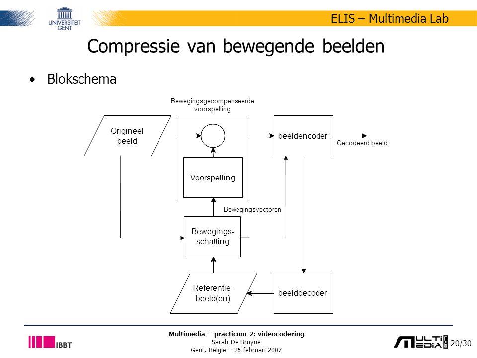 20/30 ELIS – Multimedia Lab Multimedia – practicum 2: videocodering Sarah De Bruyne Gent, België – 26 februari 2007 Compressie van bewegende beelden Blokschema Referentie- beeld(en) Origineel beeld Bewegings- schatting beeldencoder + - beelddecoder Voorspelling Bewegingsgecompenseerde voorspelling Gecodeerd beeld Bewegingsvectoren