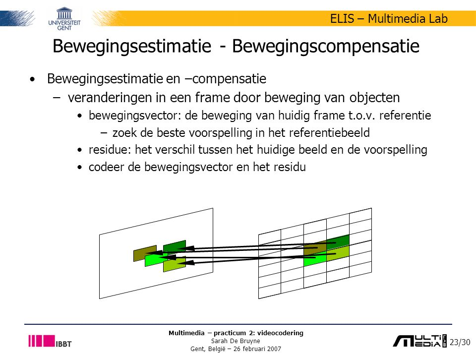 23/30 ELIS – Multimedia Lab Multimedia – practicum 2: videocodering Sarah De Bruyne Gent, België – 26 februari 2007 Bewegingsestimatie - Bewegingscompensatie Bewegingsestimatie en –compensatie –veranderingen in een frame door beweging van objecten bewegingsvector: de beweging van huidig frame t.o.v.