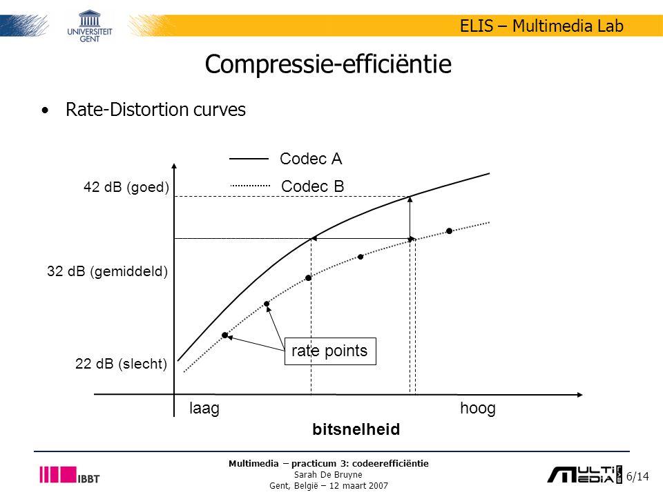 6/14 ELIS – Multimedia Lab Multimedia – practicum 3: codeerefficiëntie Sarah De Bruyne Gent, België – 12 maart 2007 Compressie-efficiëntie Rate-Distortion curves bitsnelheid laaghoog Codec A Codec B 22 dB (slecht) 42 dB (goed) 32 dB (gemiddeld) rate points