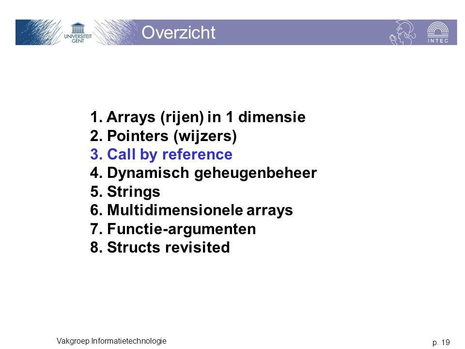 p. 19 Vakgroep Informatietechnologie Overzicht 1. Arrays (rijen) in 1 dimensie 2. Pointers (wijzers) 3. Call by reference 4. Dynamisch geheugenbeheer