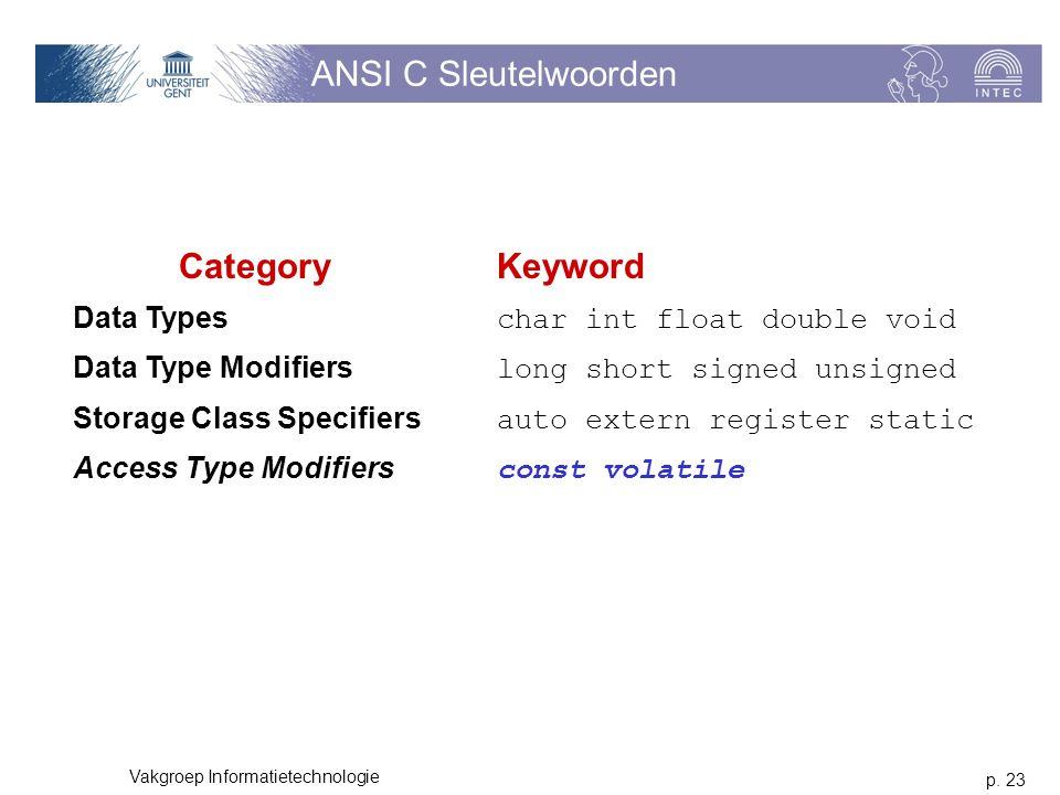 p. 23 Vakgroep Informatietechnologie ANSI C Sleutelwoorden CategoryKeyword Data Types char int float double void Data Type Modifiers long short signed