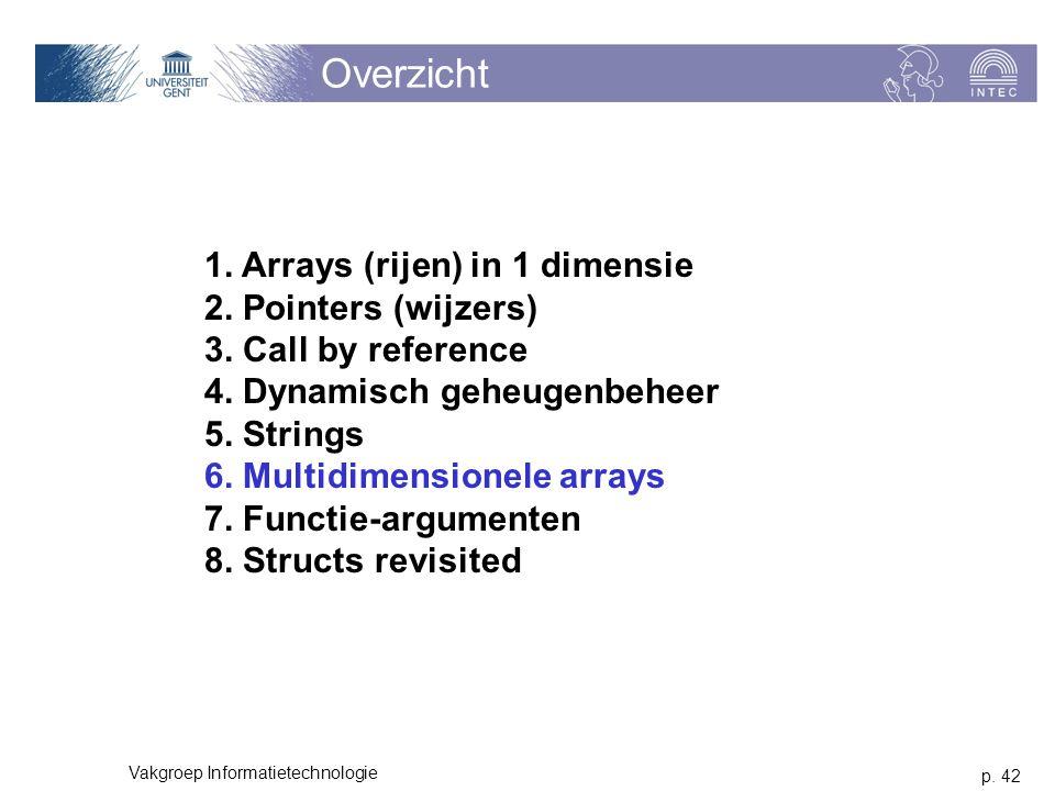p. 42 Vakgroep Informatietechnologie Overzicht 1. Arrays (rijen) in 1 dimensie 2. Pointers (wijzers) 3. Call by reference 4. Dynamisch geheugenbeheer