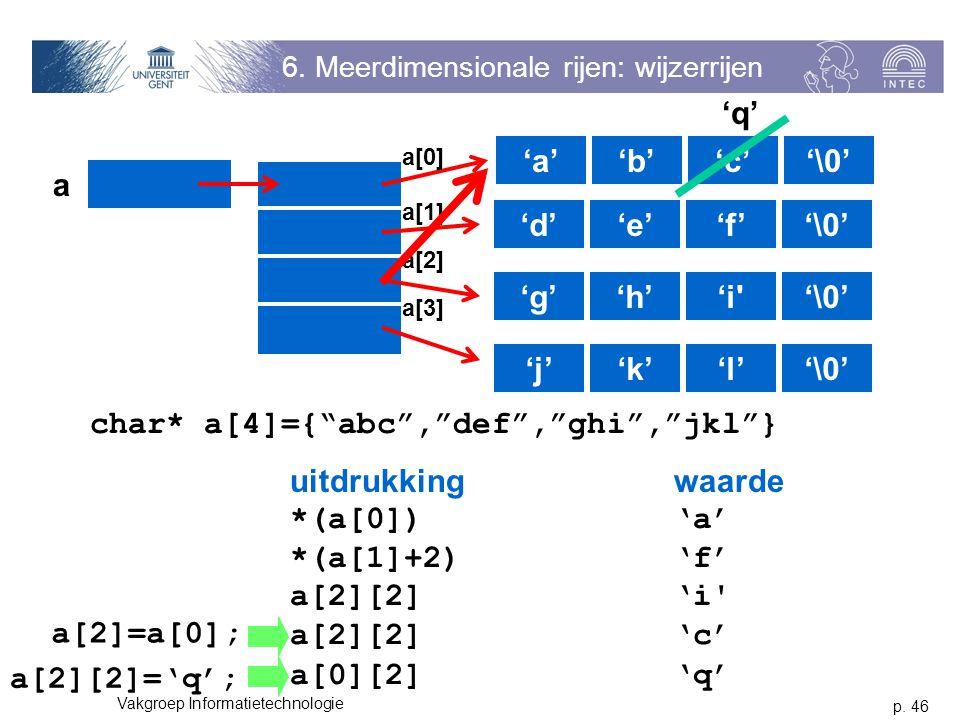 "p. 46 Vakgroep Informatietechnologie 6. Meerdimensionale rijen: wijzerrijen a char* a[4]={""abc"",""def"",""ghi"",""jkl""} 'a''b''c' 'd''e''f' 'g''h''i' 'j''k"
