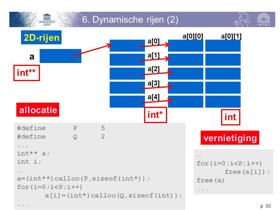 p. 50 Vakgroep Informatietechnologie 6. Dynamische rijen (2) a #defineP5 #defineQ2... int** a; int i; … a=(int**)calloc(P,sizeof(int*)); for(i=0;i<P;i