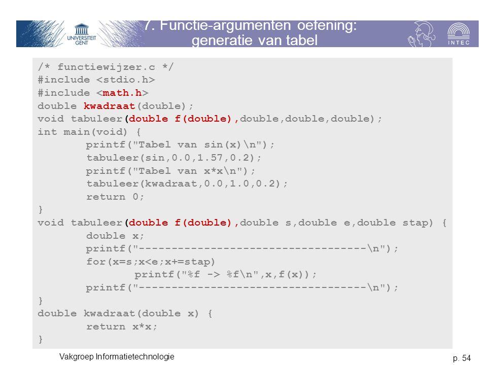 p. 54 Vakgroep Informatietechnologie 7. Functie-argumenten oefening: generatie van tabel /* functiewijzer.c */ #include double kwadraat(double); void