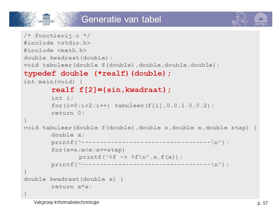 p. 57 Vakgroep Informatietechnologie Generatie van tabel /* functierij.c */ #include double kwadraat(double); void tabuleer(double f(double),double,do