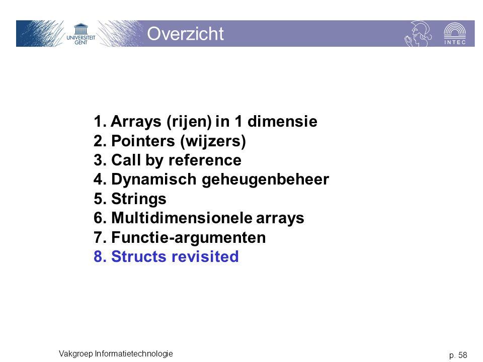 p. 58 Vakgroep Informatietechnologie Overzicht 1. Arrays (rijen) in 1 dimensie 2. Pointers (wijzers) 3. Call by reference 4. Dynamisch geheugenbeheer