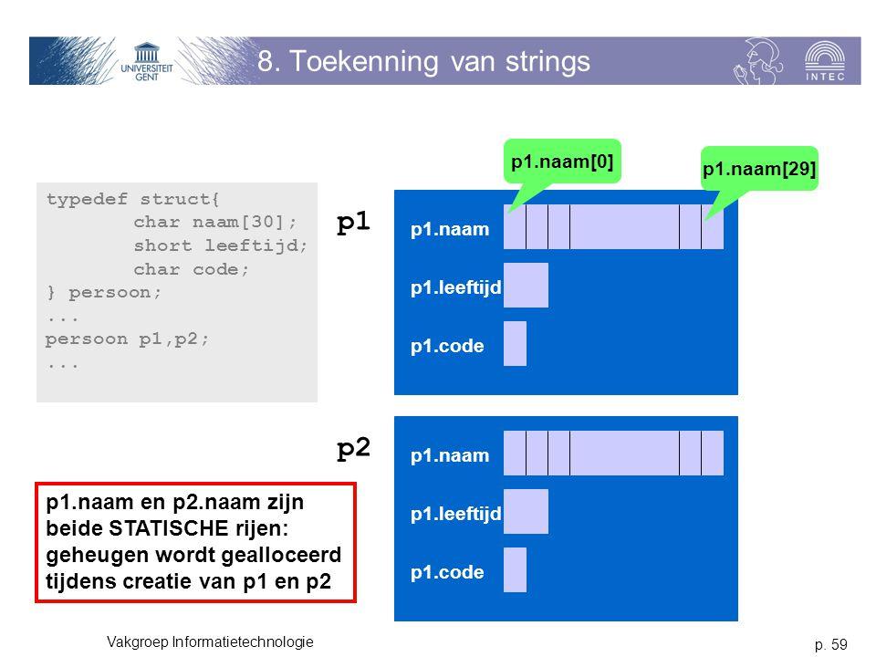 p. 59 Vakgroep Informatietechnologie 8. Toekenning van strings typedef struct{ char naam[30]; short leeftijd; char code; } persoon;... persoon p1,p2;.