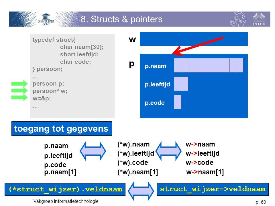 p. 60 Vakgroep Informatietechnologie struct* typedef struct{ char naam[30]; short leeftijd; char code; } persoon;... persoon p; persoon* w; w=&p;... p