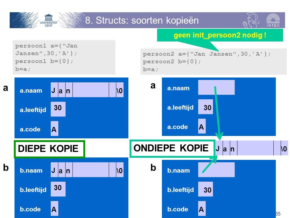 """p. 65 Vakgroep Informatietechnologie 8. Structs: soorten kopieën persoon1 a={""""Jan Jansen"""",30,'A'}; persoon1 b={0}; b=a; a a.naam a.leeftijd a.code J a"""