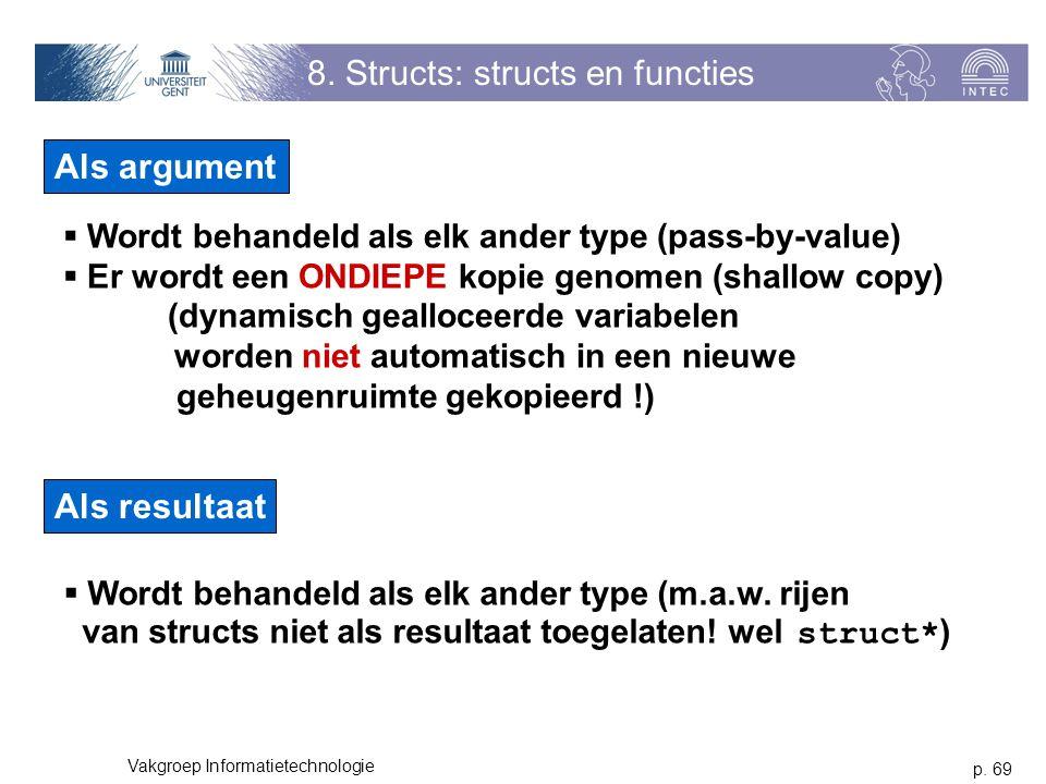 p. 69 Vakgroep Informatietechnologie 8. Structs: structs en functies Als argument  Wordt behandeld als elk ander type (pass-by-value)  Er wordt een