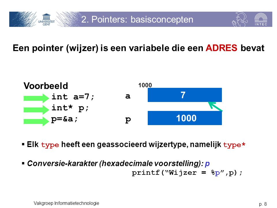 p. 8 Vakgroep Informatietechnologie 2. Pointers: basisconcepten Een pointer (wijzer) is een variabele die een ADRES bevat Voorbeeld int a=7; int* p; p