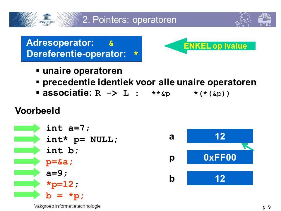 p. 9 Vakgroep Informatietechnologie 2. Pointers: operatoren Adresoperator: & Dereferentie-operator: *  unaire operatoren  precedentie identiek voor