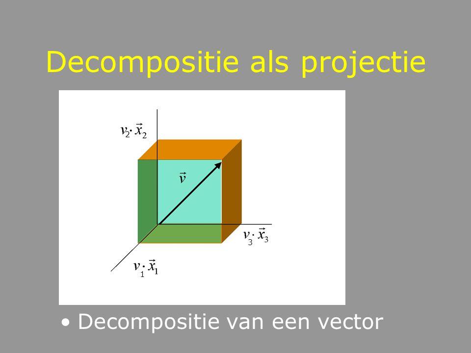 Fouriertransformatie als (de)compositie Voorstelling vanuit vector(de)compositie Werken met fasers