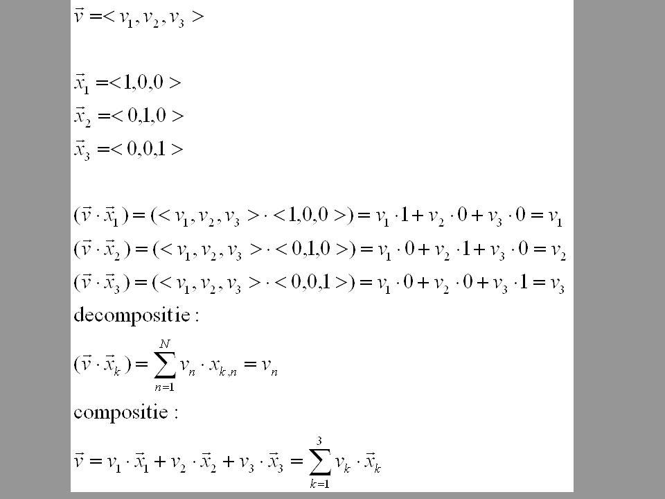 Decompositie als projectie Decompositie van een vector 1 2 3