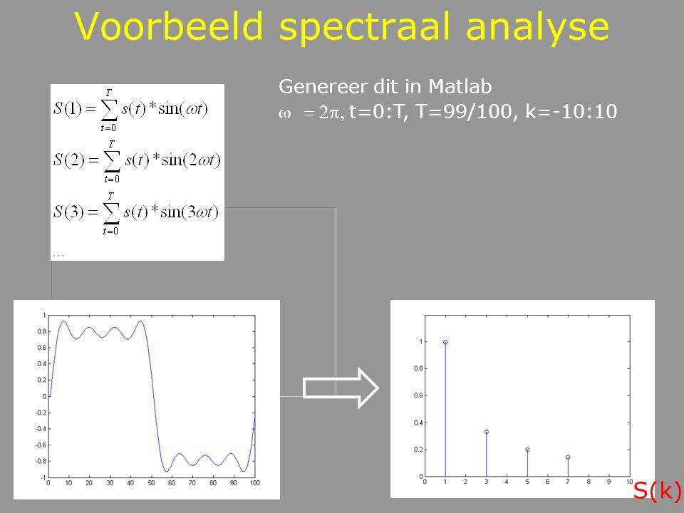 Matlab - decompositie Complex signaal a1 = exp(-j*3*2*pi*(0:19)/20).* exp(-j*1*2*pi*(0:19)/20); sum(a1)  0; a2 = exp(-j*3*2*pi*(0:19)/20).* exp(-j*2*2*pi*(0:19)/20); sum(a1)  0; a3 = exp(-j*3*2*pi*(0:19)/20).* exp(-j*3*2*pi*(0:19)/20); sum(a3)  20 a17 = exp(-j*3*2*pi*(0:19)/20).* exp(-j*17*2*pi*(0:19)/20); sum(a17)  0 Reëel signaal: a3 = cos(3*2*pi*(0:19)/20).* exp(-j*3*2*pi*(0:19)/20); sum(a3)  10 a17 = cos(3*2*pi*(0:19)/20).* exp(-j*17*2*pi*(0:19)/20); sum(a)  10