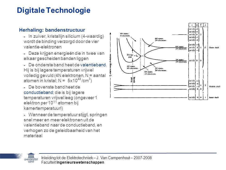 Inleiding tot de Elektrotechniek – J. Van Campenhout – 2007-2008 Faculteit Ingenieurswetenschappen Digitale Technologie Herhaling: bandenstructuur ‣ I