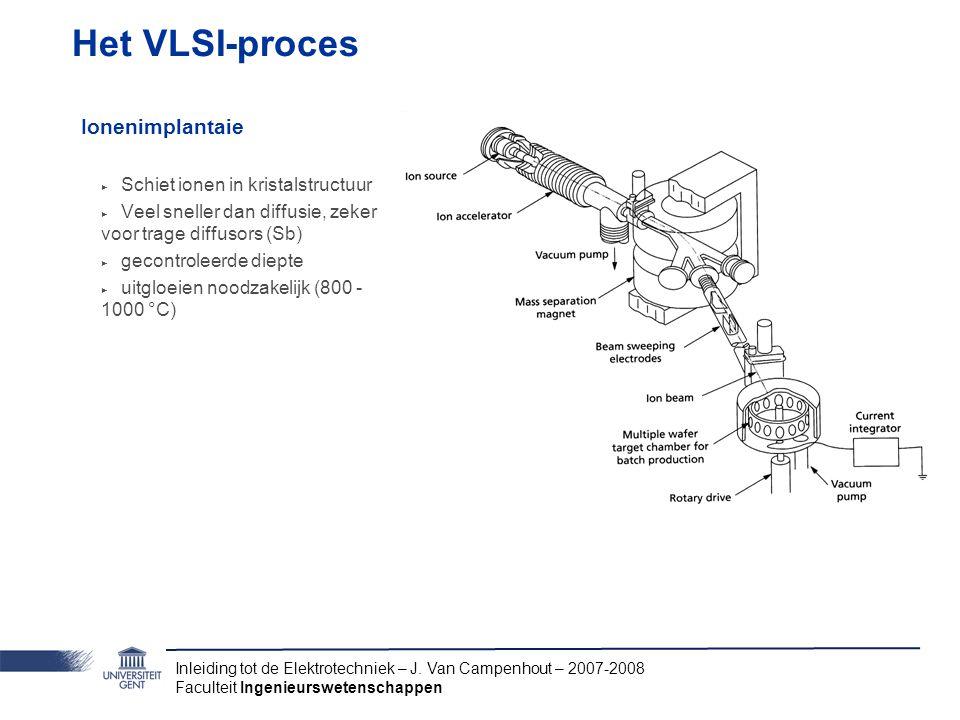 Inleiding tot de Elektrotechniek – J. Van Campenhout – 2007-2008 Faculteit Ingenieurswetenschappen Het VLSI-proces Ionenimplantaie ‣ Schiet ionen in k